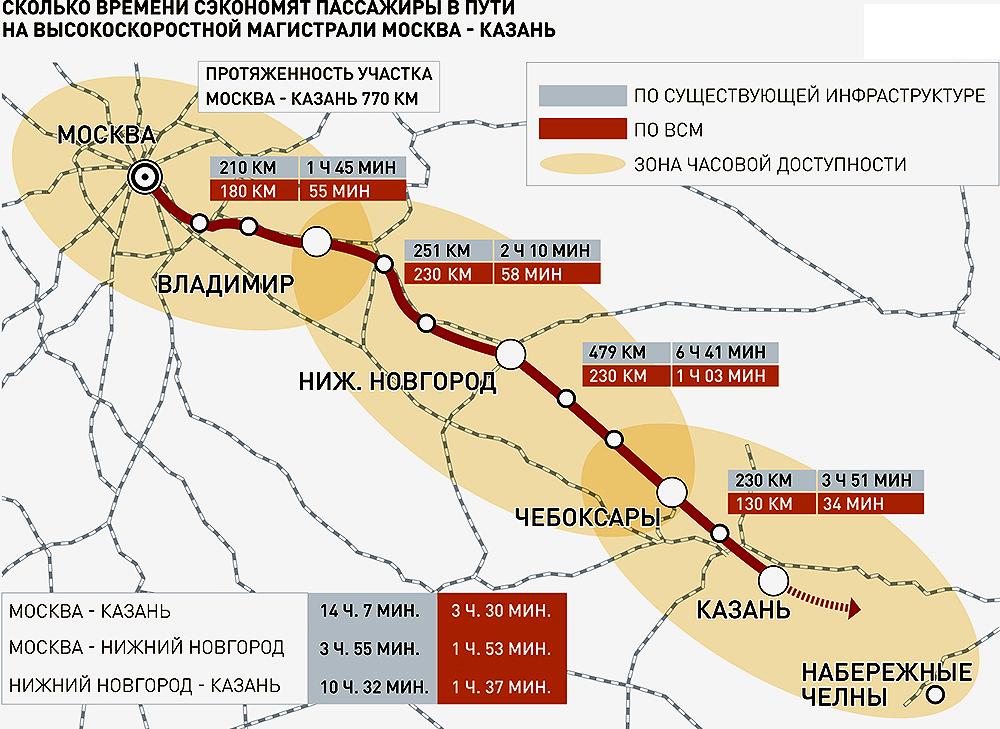 карта магистрали москва казань это